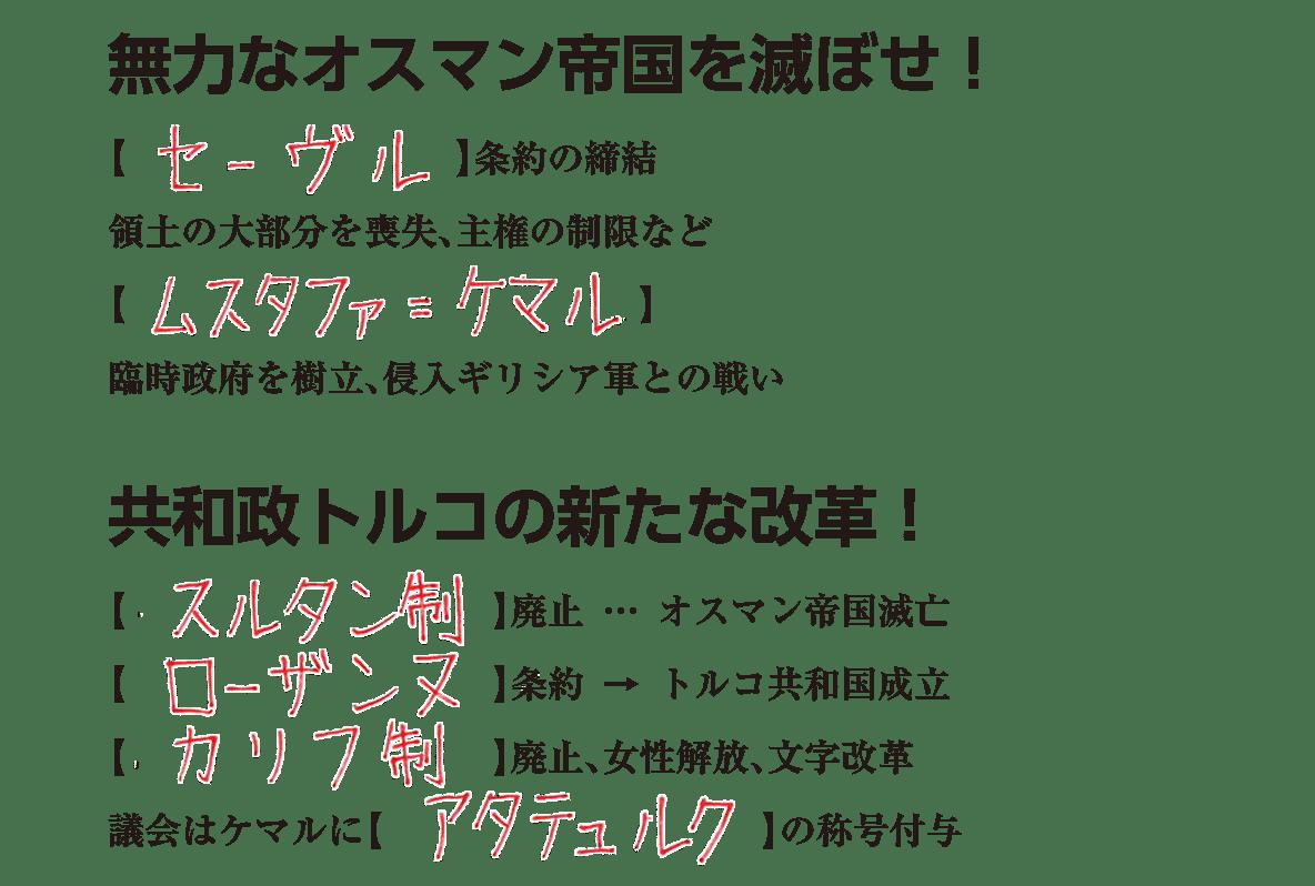 戦間期のアジア諸地域5 練習 答え