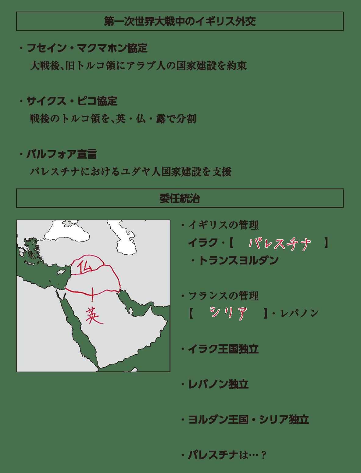 高校世界史 戦間期のアジア諸地域6 ポイント2 答え全部
