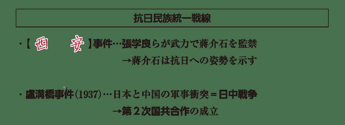 「抗日民族統一戦線」見出し+テキスト4行(~の成立)答え入り