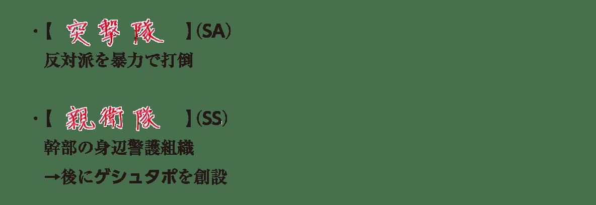 image02の続き5行(突撃隊~ゲシュタポを創設)