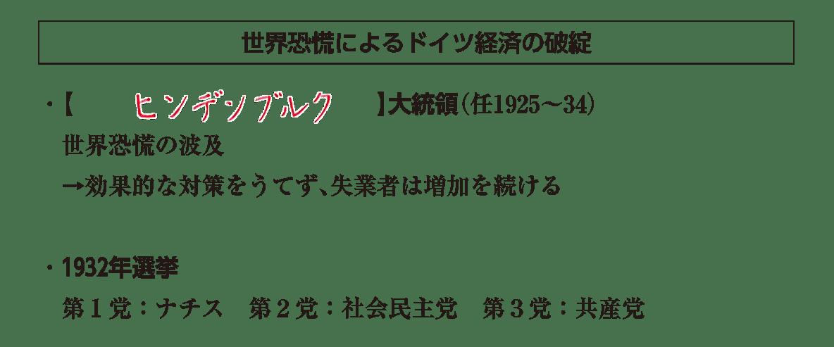 見出し+テキスト5行(~第3党:共産党)
