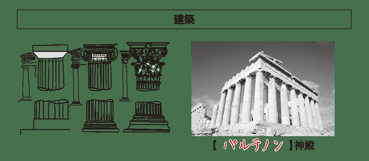 高校世界史 ギリシア世界5 ポイント2の建築の項目のみ/答え入り