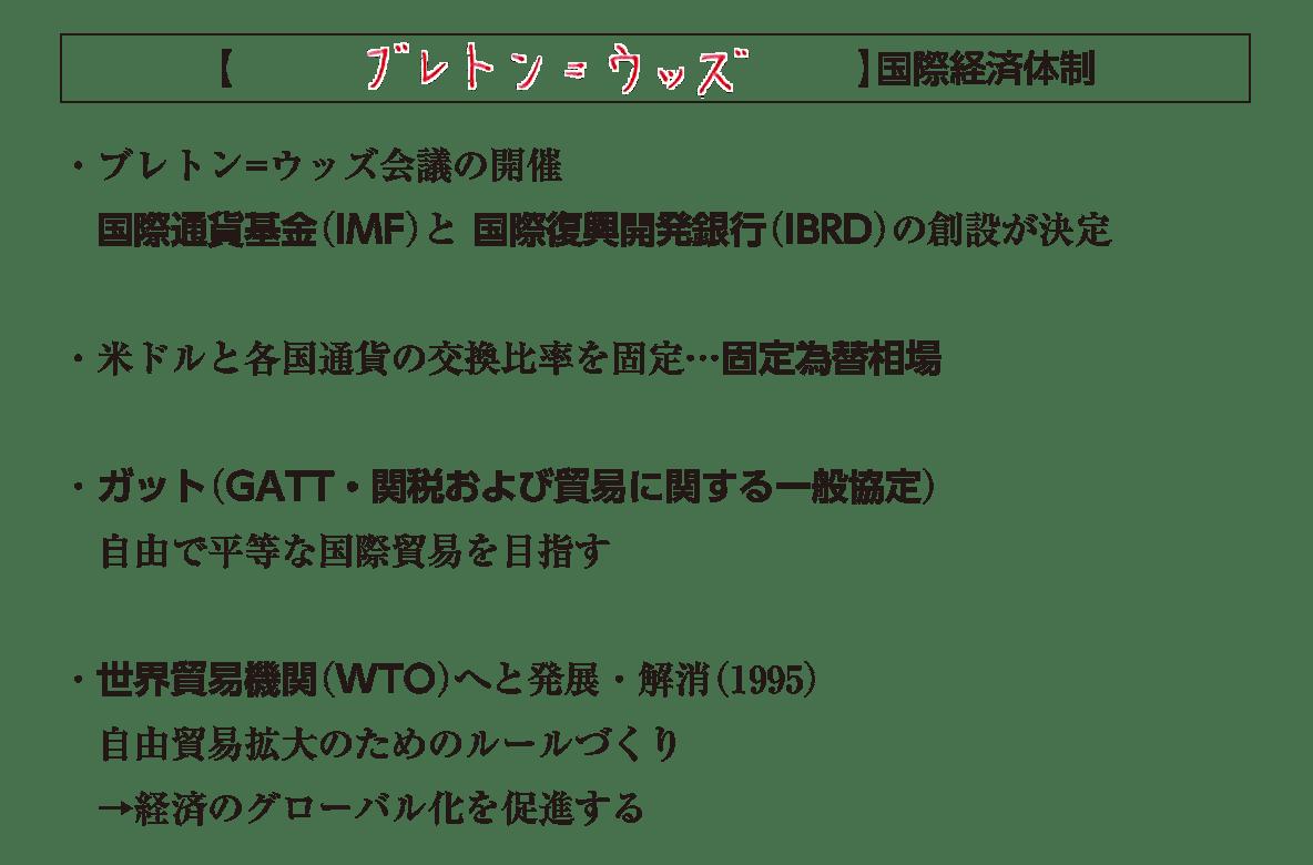 高校世界史 第二次世界大戦と戦後秩序の形成6 ポイント2 答え全部