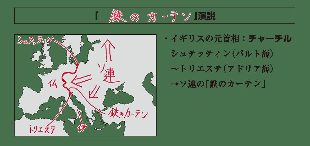 「鉄のカーテン演説」見出し+地図+テキスト