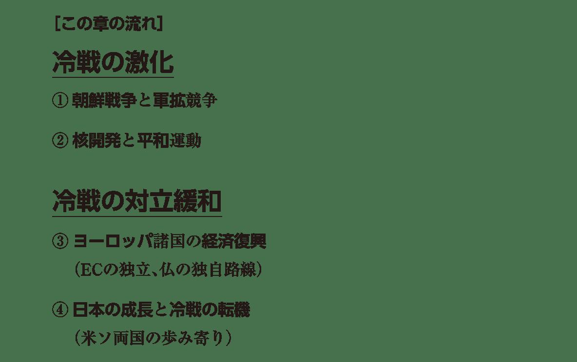高校世界史 冷戦の激化と西欧・日本の経済復興 右ページテキスト