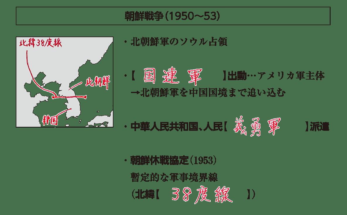 ポイント1の後半/「朝鮮戦争」見出し+地図+テキスト