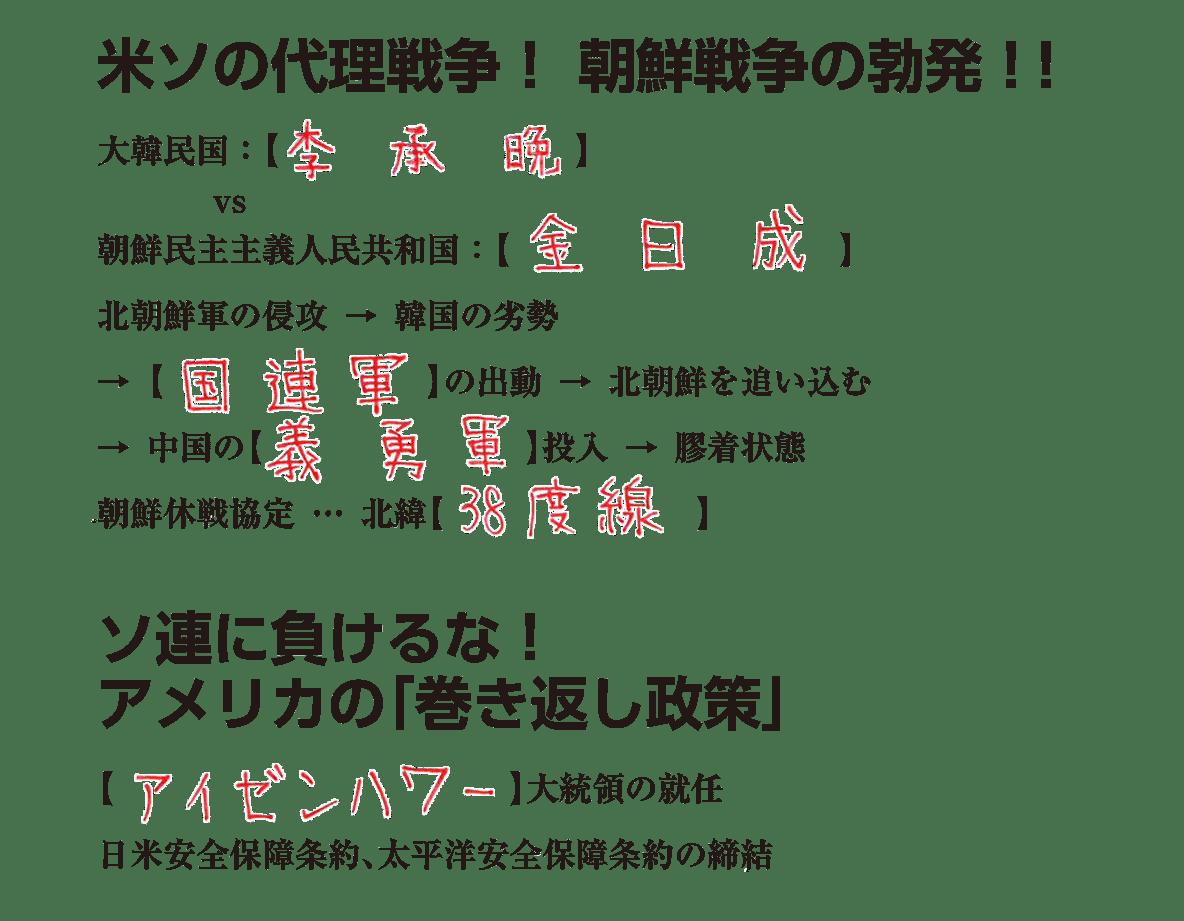 冷戦の激化と西欧・日本の経済復興1 練習 答え入り