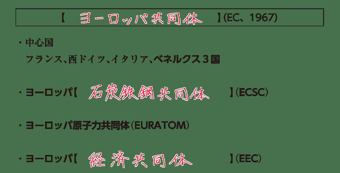 「ヨーロッパ共同体」見出し+テキスト5行/~(EEC)