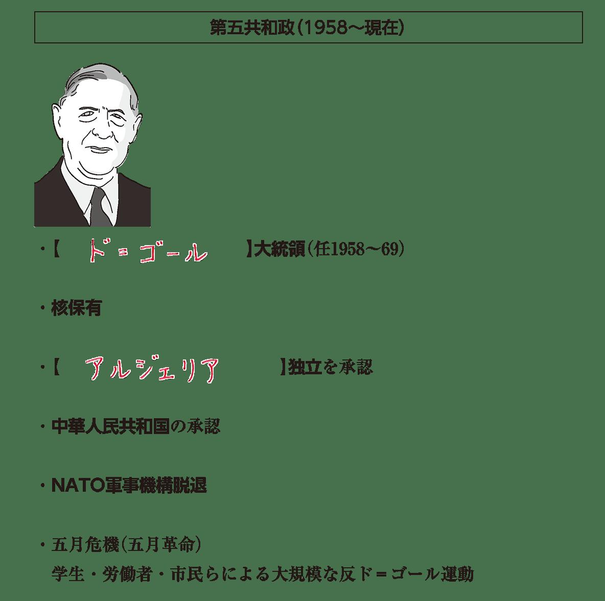 高校世界史 冷戦激化と西欧・日本の経済復興3 ポイント2 答え全部