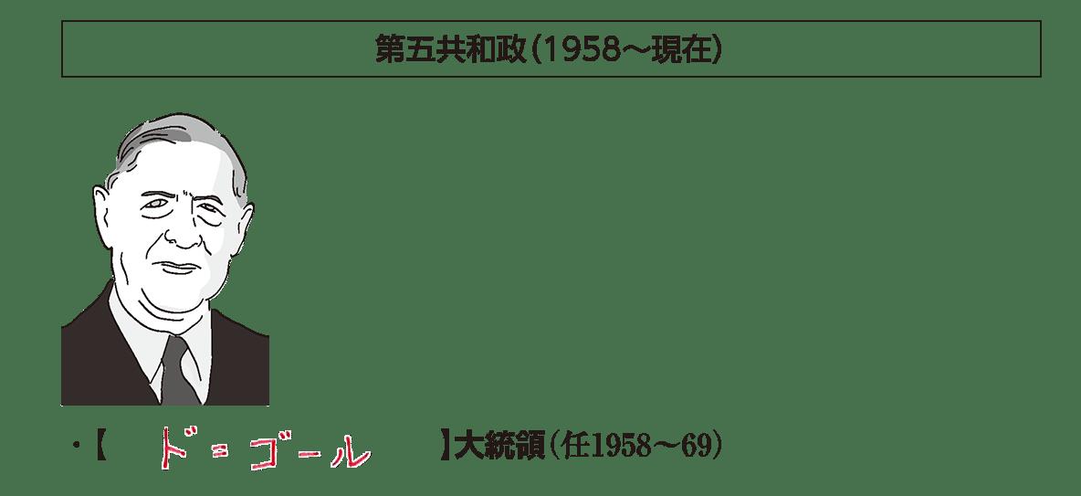 「第五共和政」見出し+イラスト+テキスト1行(ド=ゴール大統領~)
