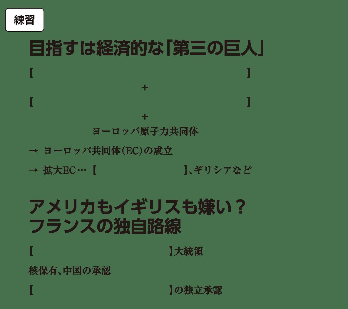 冷戦の激化と西欧・日本の経済復興3 練習 括弧空欄