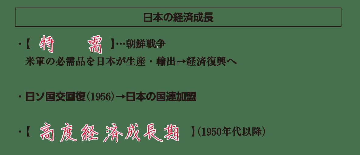 高校世界史 冷戦激化と西欧・日本の経済復興4 ポイント2 答え全部