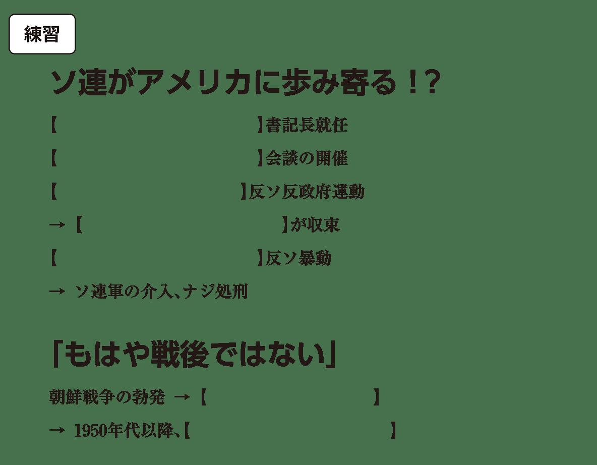 冷戦の激化と西欧・日本の経済復興4 練習 括弧空欄