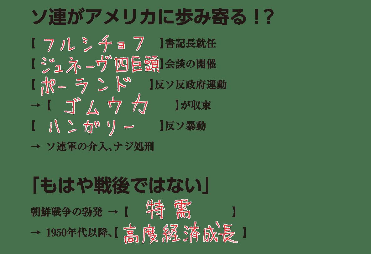冷戦の激化と西欧・日本の経済復興4 練習 答え入り