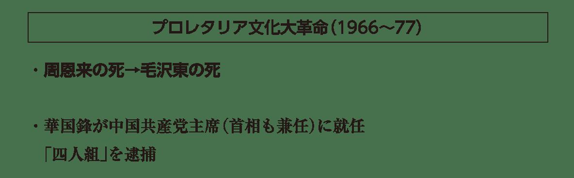 「プロレタリア文化大革命」見出し+テキスト