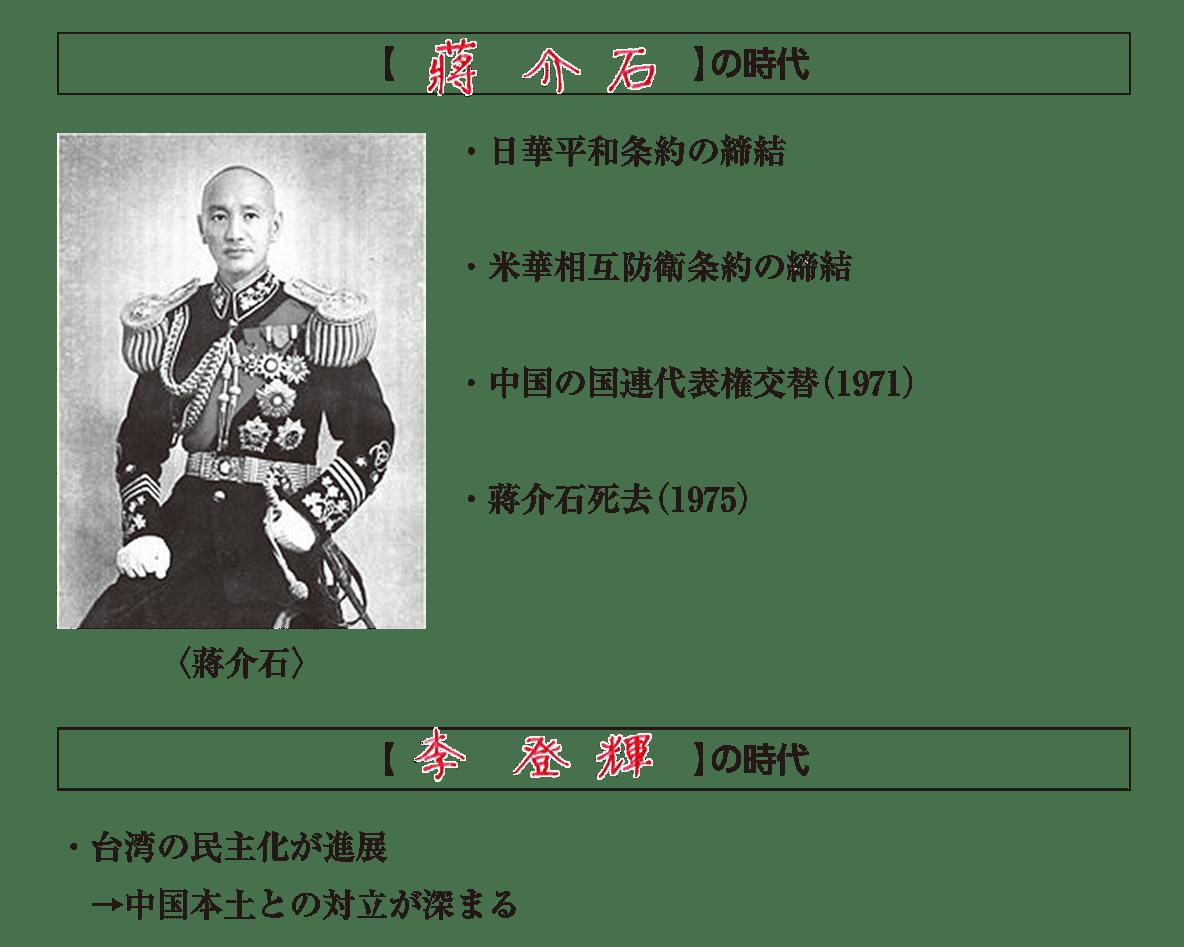 高校世界史 自立を強める東アジア3 ポイント2 答え全部
