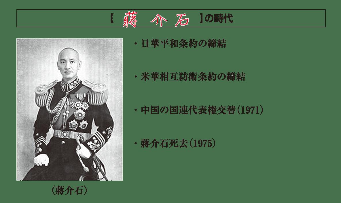 「蒋介石の時代」見出し+写真+テキスト