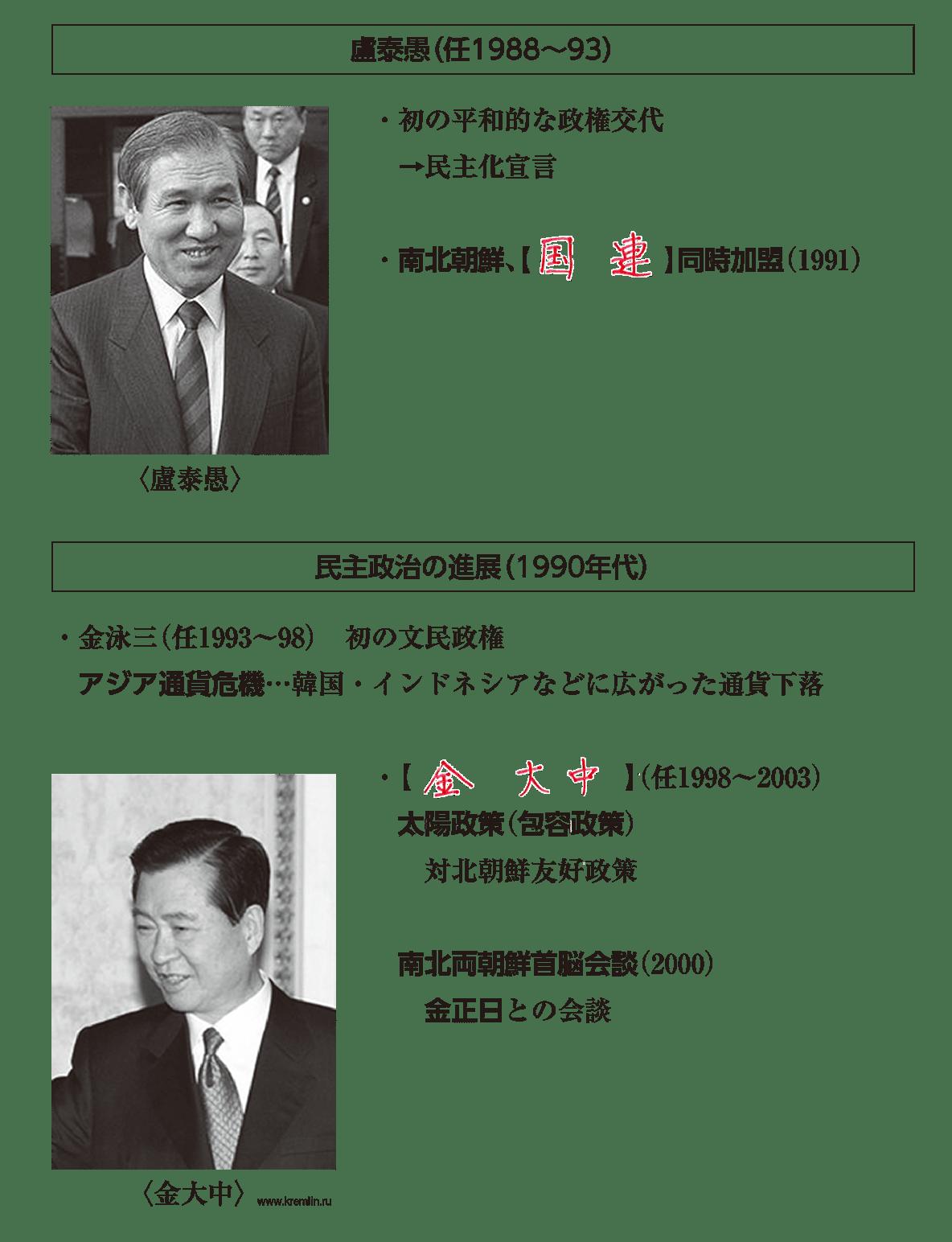 高校世界史 自立を強める東アジア4 ポイント2 答え全部