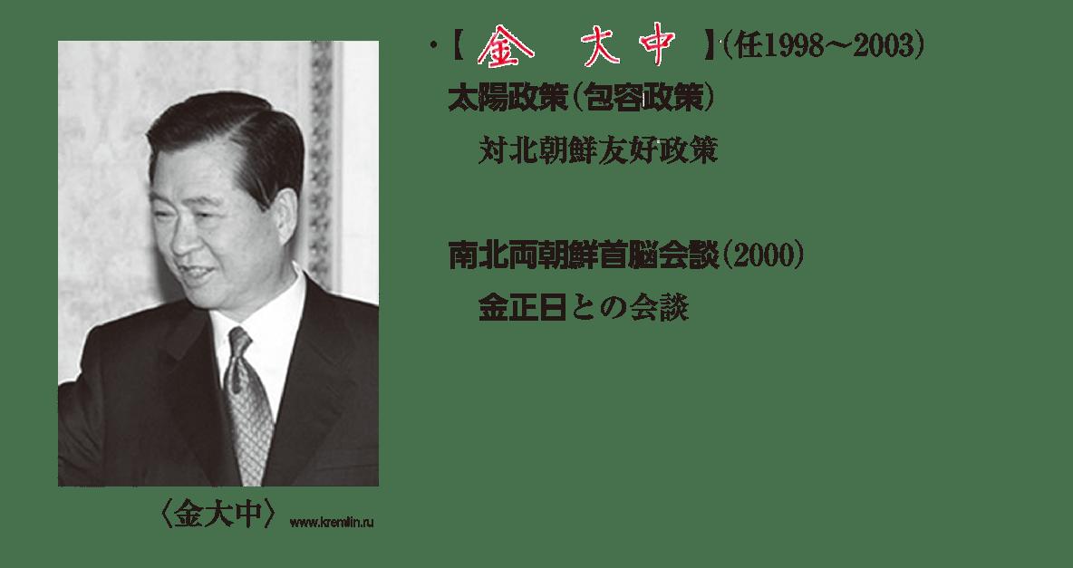 image03続き/金大中の写真+テキスト5行/金大中~との会談