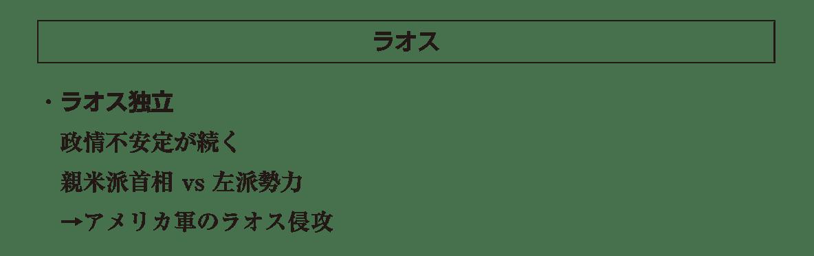 「ラオス」見出し+テキスト4行