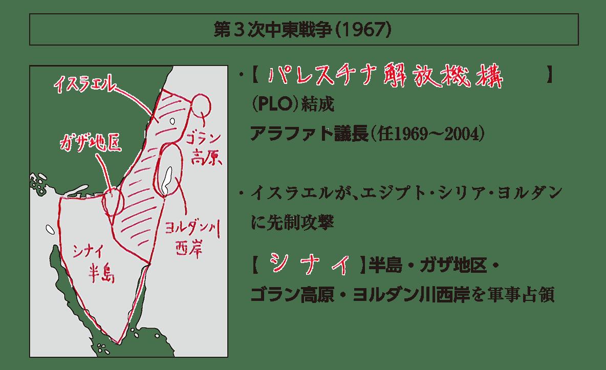 「第3次中東戦争」見出し+地図+テキスト