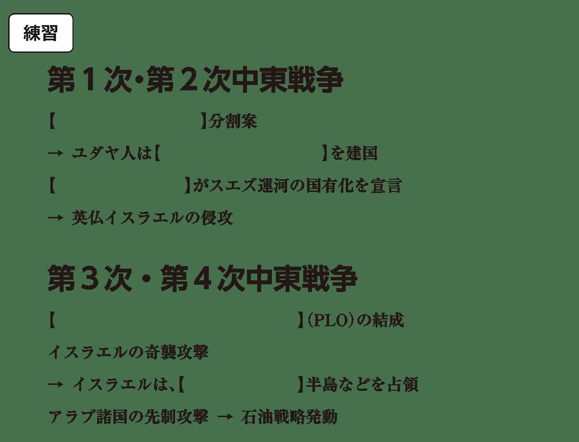 アジア諸地域の紛争5 練習 括弧空欄