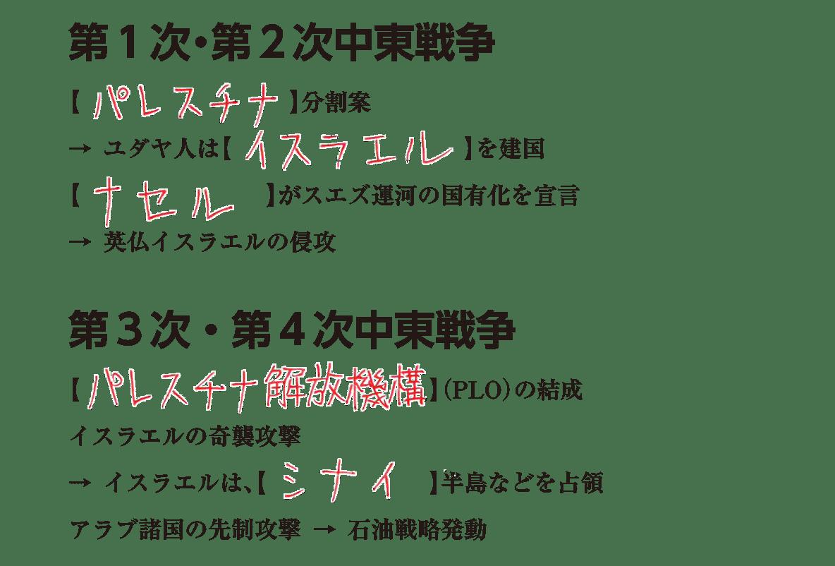 アジア諸地域の紛争5 練習 答え入り