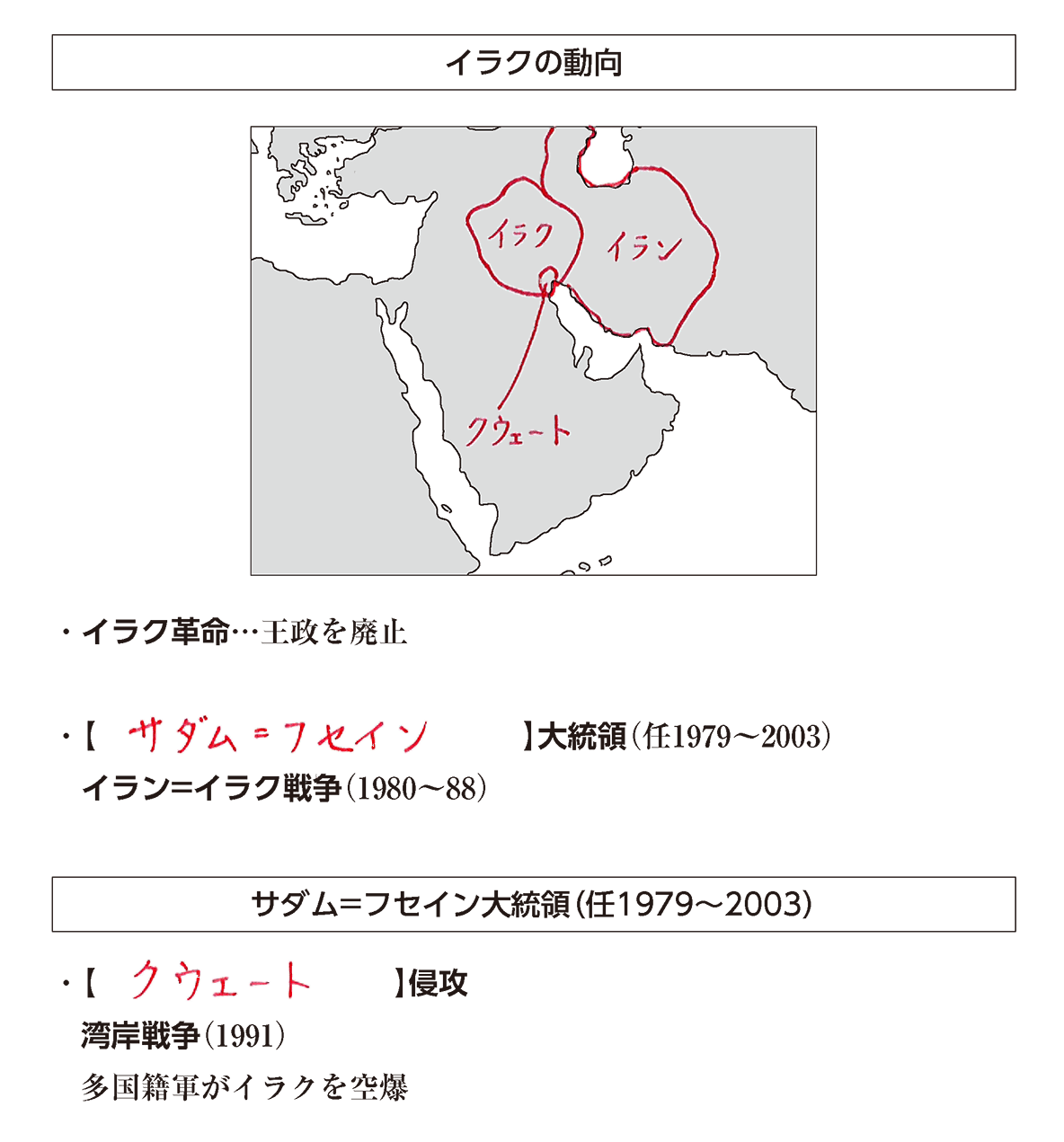 高校世界史 アジア諸地域の紛争6 ポイント2 答え全部