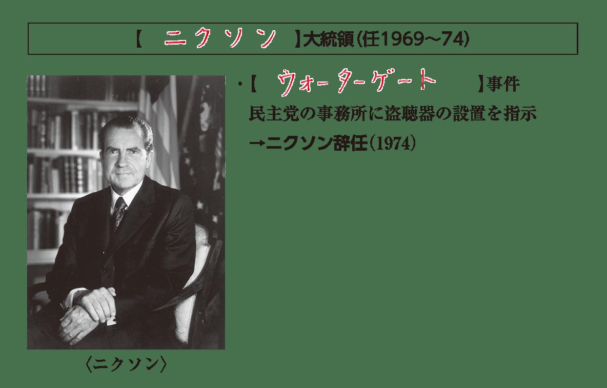 「ニクソン~」見出し+写真+テキスト
