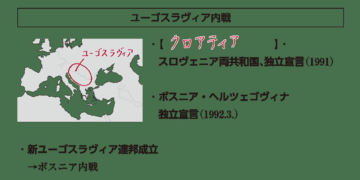 「ユーゴスラヴィア内戦」見出し+地図+テキスト6行/~ボスニア内戦