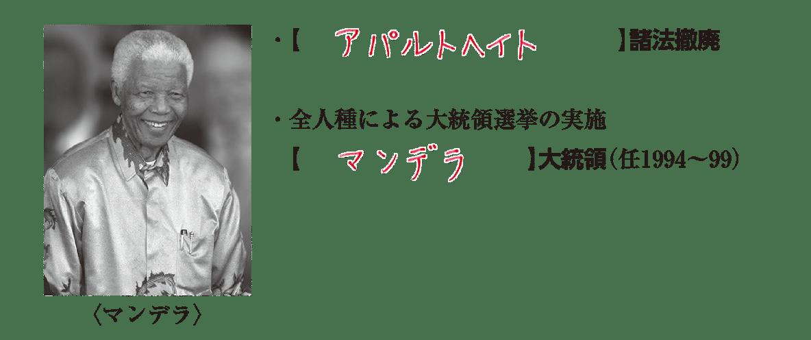 image03続き/写真+テキスト3行/アパルトヘイト諸法撤廃~