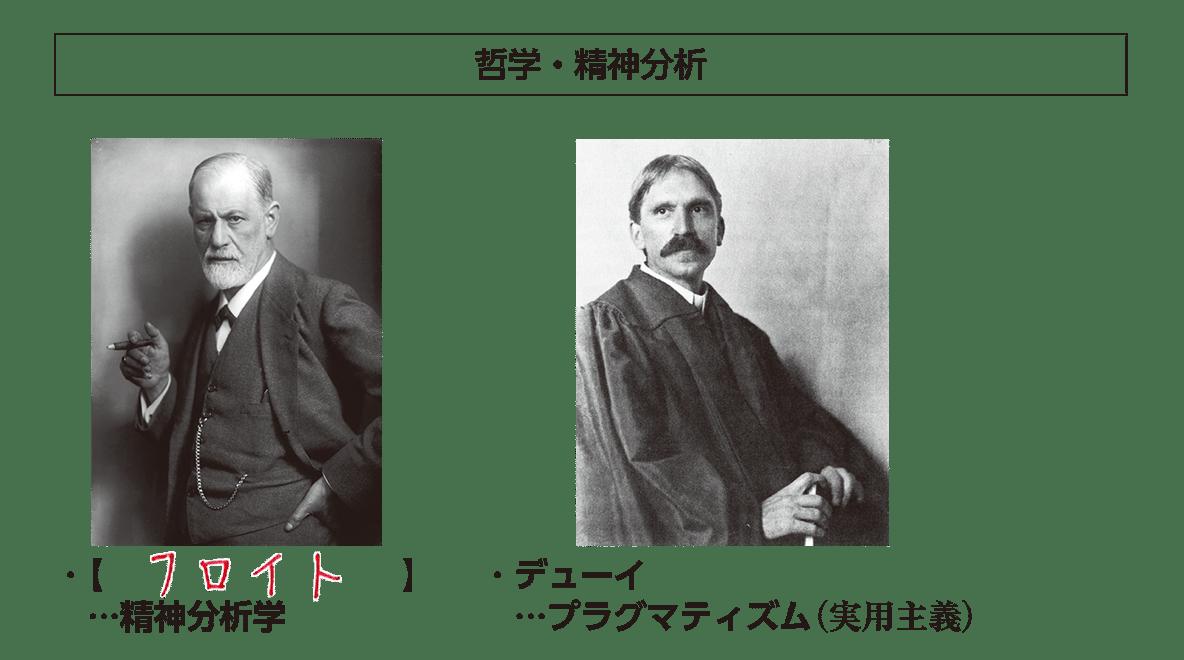 「哲学・精神分析」見出し+写真+テキスト