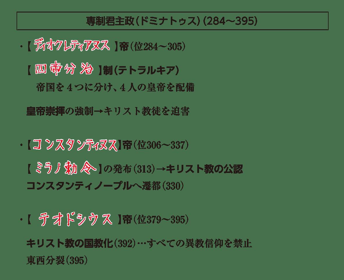 高校世界史 ローマ世界3 ポイント3後半/専制君主政