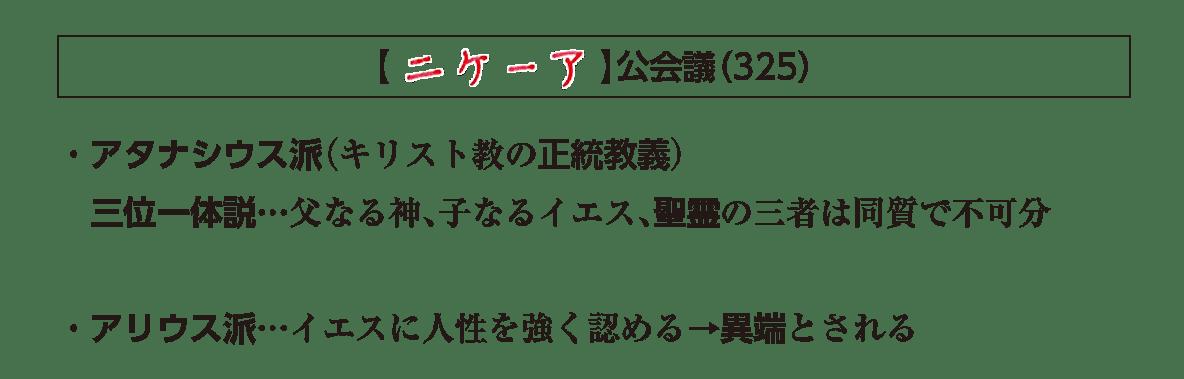 高校世界史 ローマ世界4 ポイント3/ニケーア公会議/答え入り