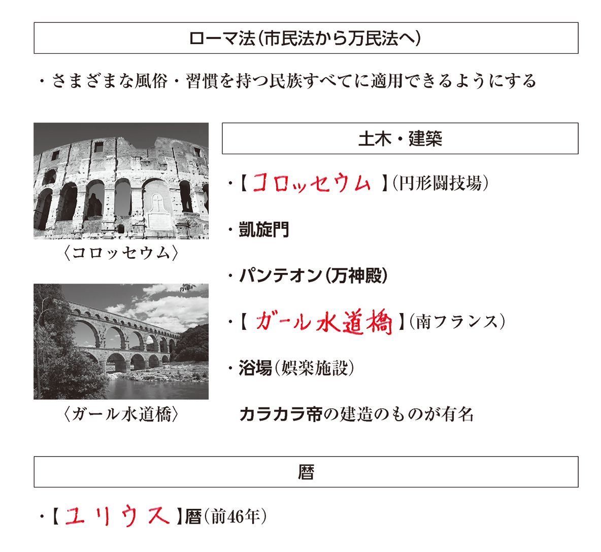 高校世界史 ローマ世界5 ポイント3 答え全部