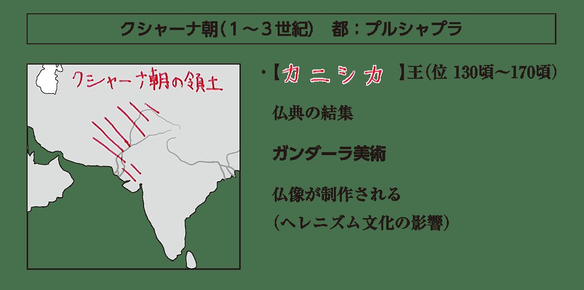高校世界史 インドの古典文明3 ポイント2 答え全部