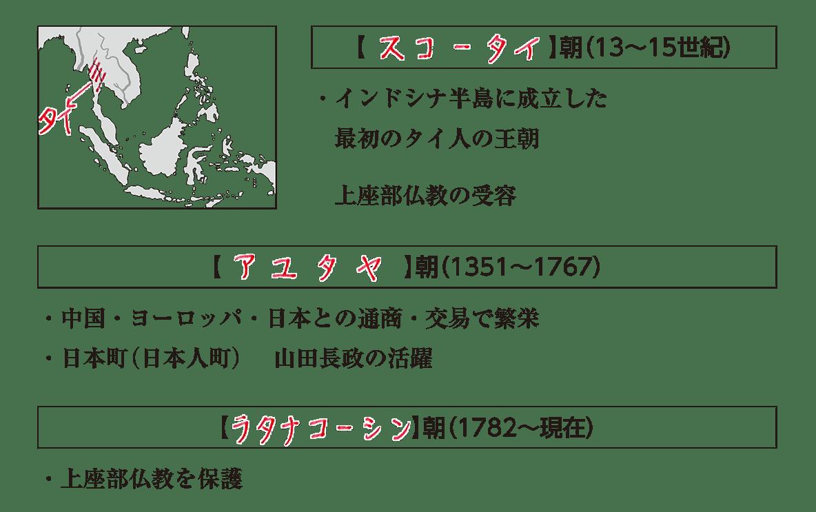高校世界史 東南アジア前近代史1 ポイント2 答え全部