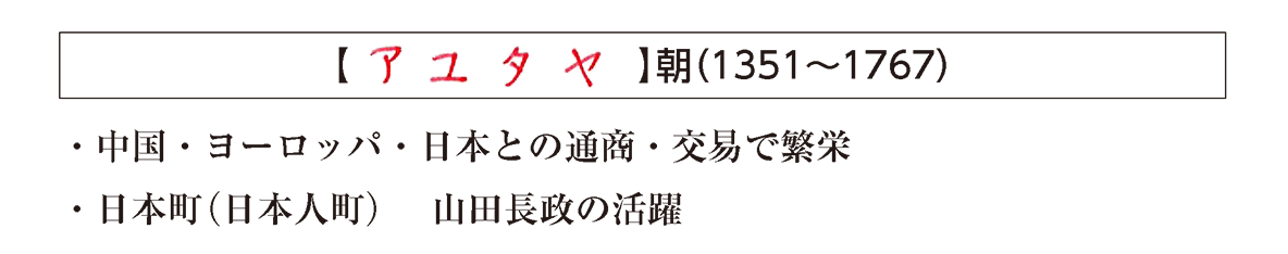 高校世界史 東南アジア前近代史1 ポイント2/アユタヤ朝/答えアリ