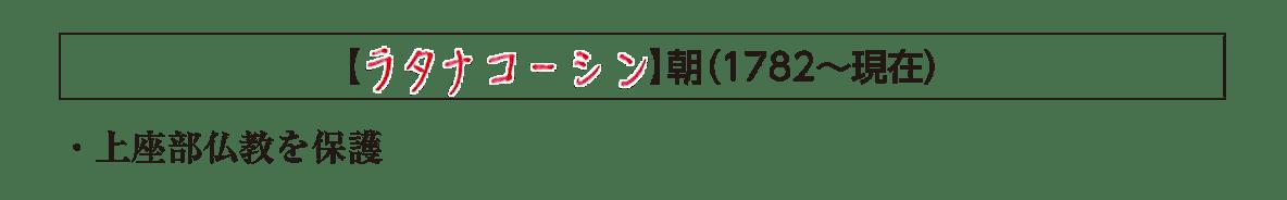 高校世界史 東南アジア前近代史1 ポイント2/ラタナコーシン/答えアリ