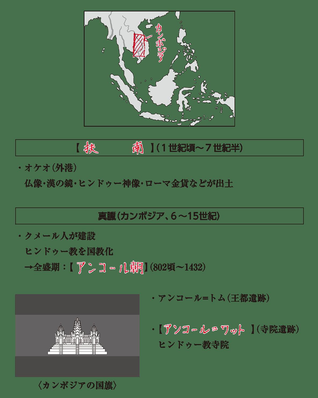 高校世界史 東南アジア前近代史1 ポイント3 答え全部
