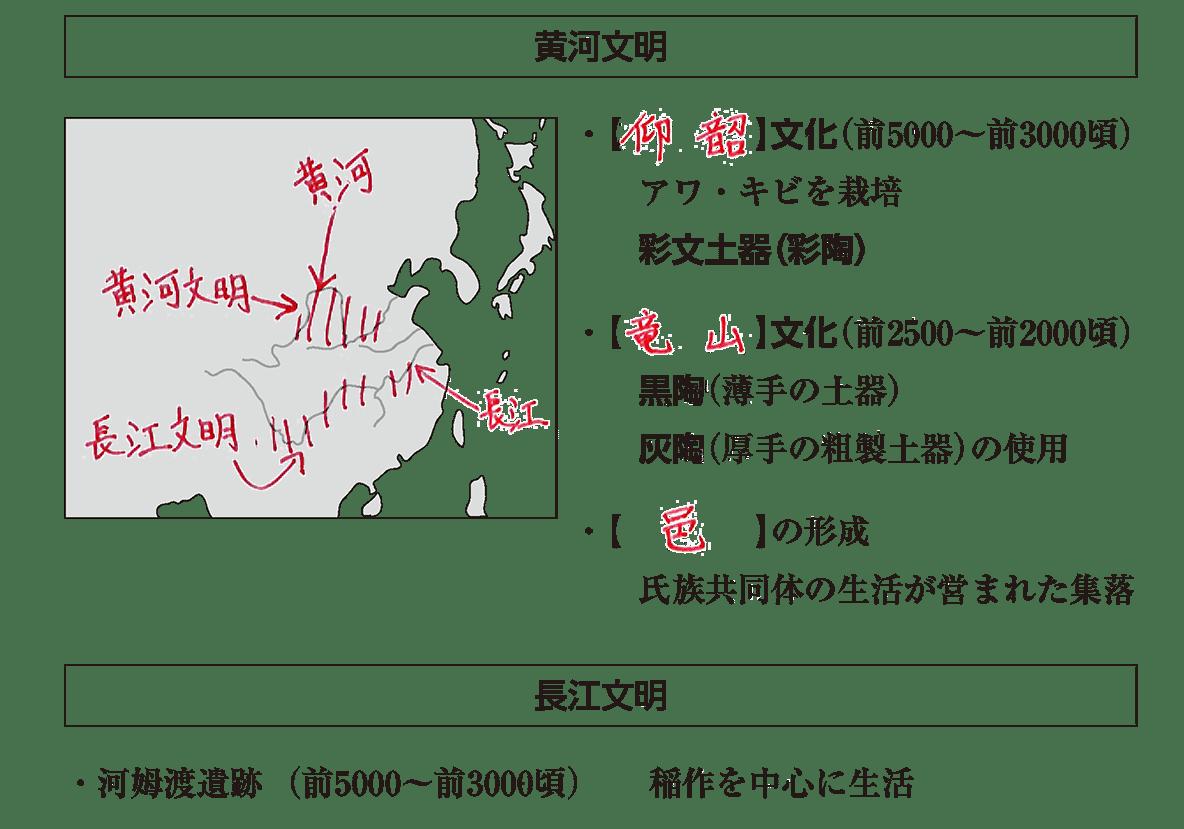 高校世界史 中国の古典文明1 ポイント1 答え全部