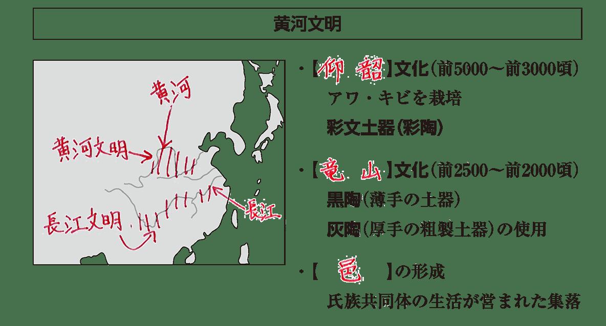 高校世界史 中国の古典文明1 ポイント1前半/黄河文明/答えアリ