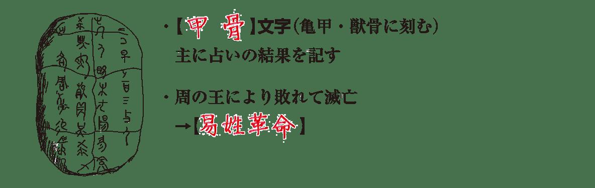 高校世界史 中国の古典文明2 ポイント2/右ページの甲骨文字のイラストとテキスト/答え入り