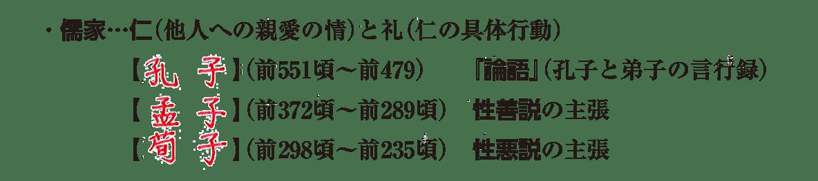 高校世界史 中国の古典文明2 ポイント3/儒家の項目4行/~性悪説の主張、まで/答え入り