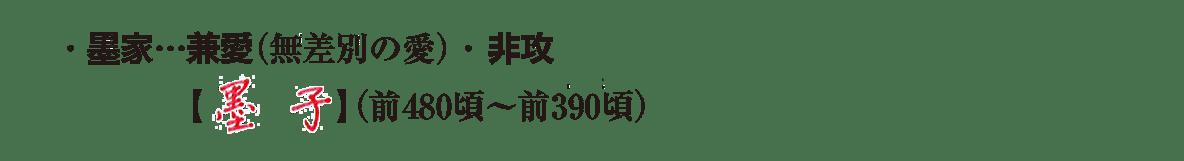 高校世界史 中国の古典文明2 ポイント3/墨家の項目2行/~墨子(前480頃~前390頃)まで/答え入り