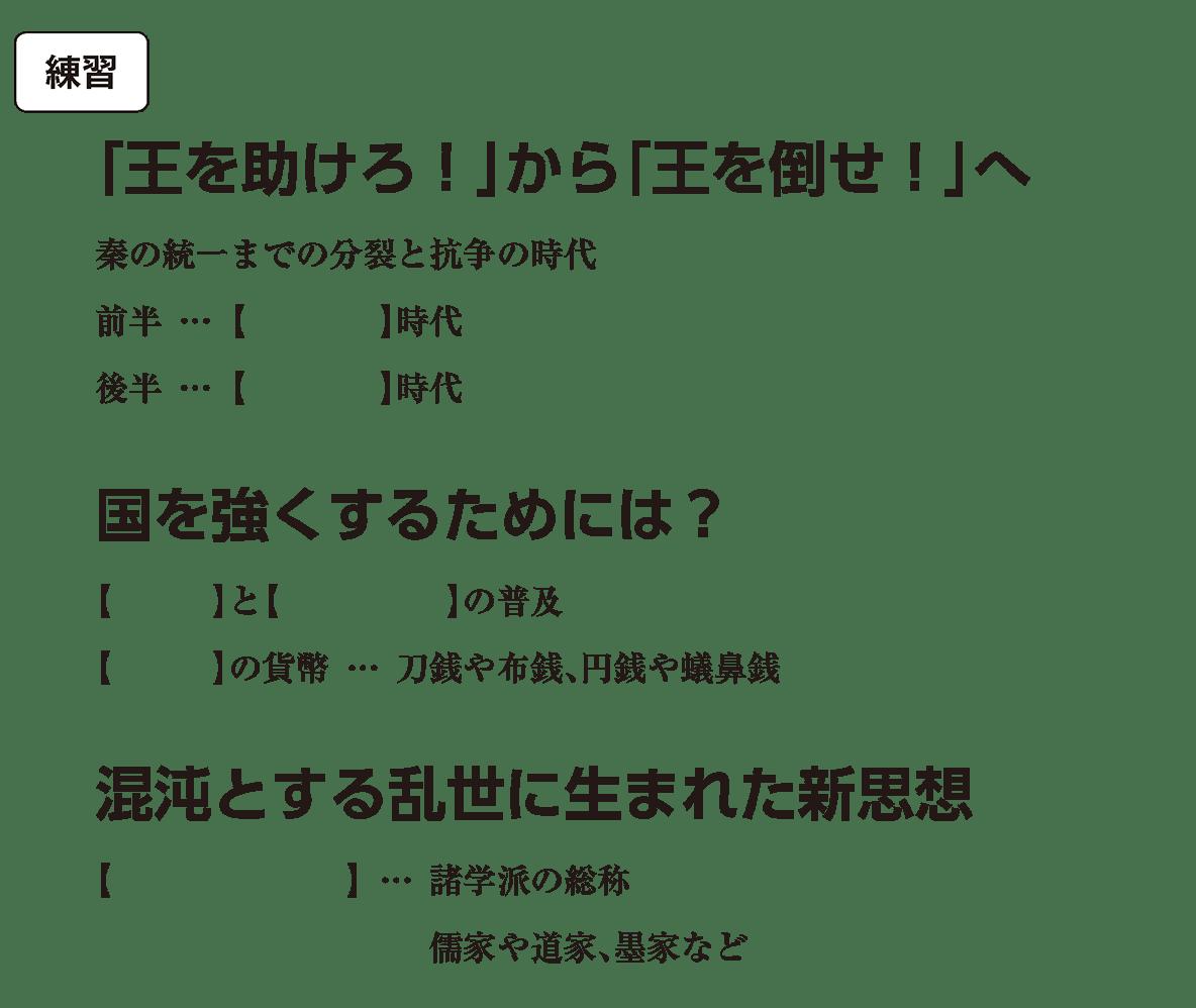 高校世界史 中国の古典文明2 練習 括弧空欄