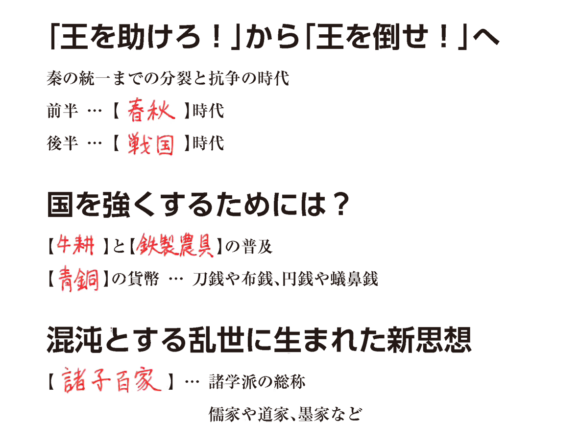高校世界史 中国の古典文明2 練習 答え入り