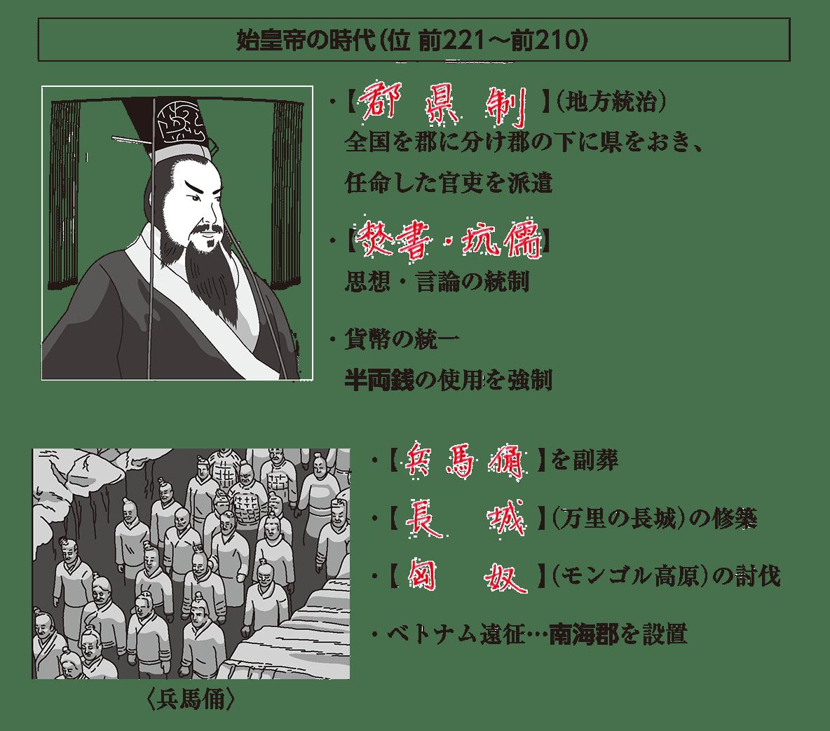 高校世界史 中国の古典文明3 ポイント2 答え全部