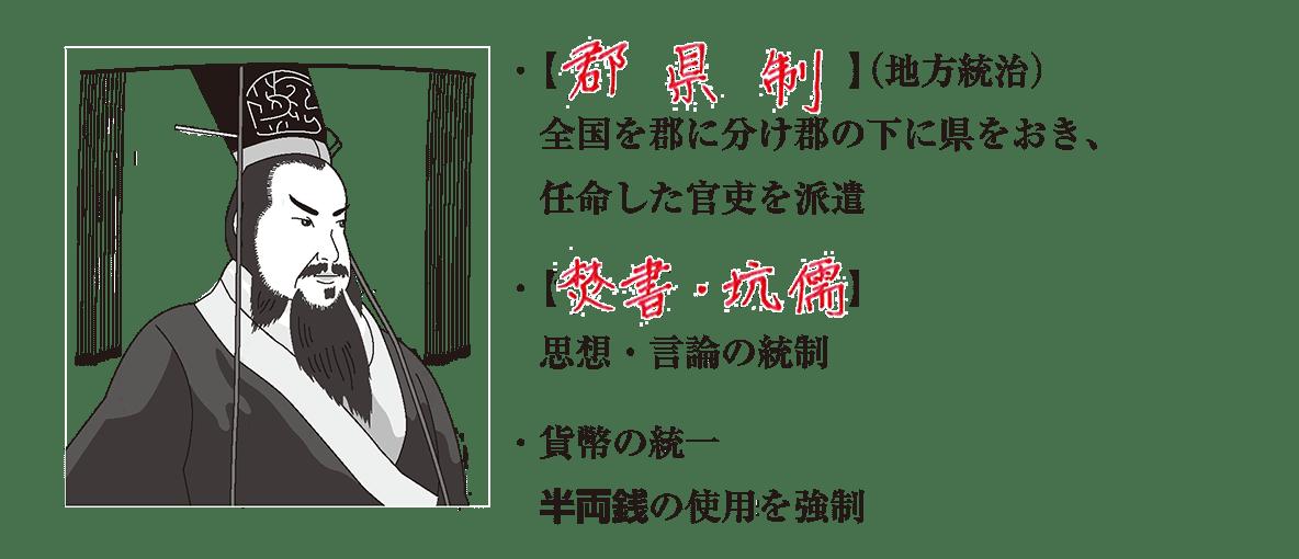 高校世界史 中国の古典文明3 ポイント2前半/塩、鉄、酒の専売まで/答え入り