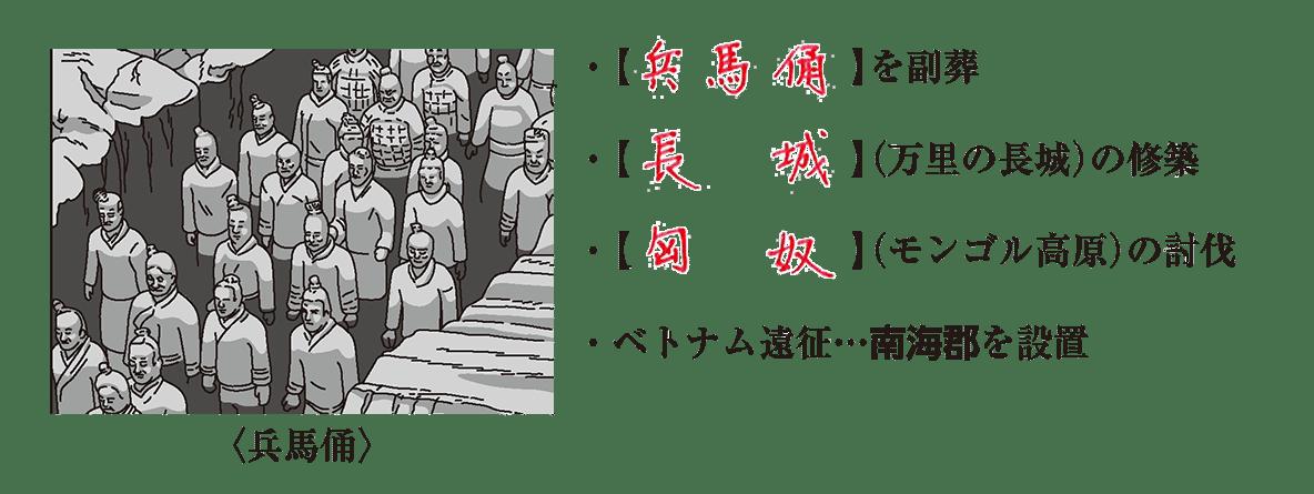 高校世界史 中国の古典文明3 ポイント2後半/兵馬俑のイラスト+右側のテキスト/答え入り